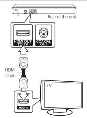 Connectez l'ordinateur au téléviseur avec le câble HDMI