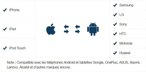 pris en charge les appareils iOS ainsi que les Android