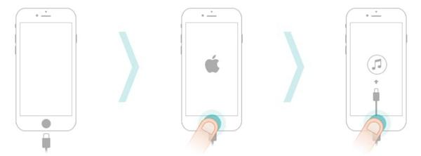 Entrer en Mode Récupération pour iPad, iPhone 6s