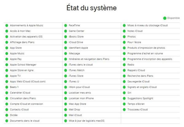 L'état du système d'iPhone