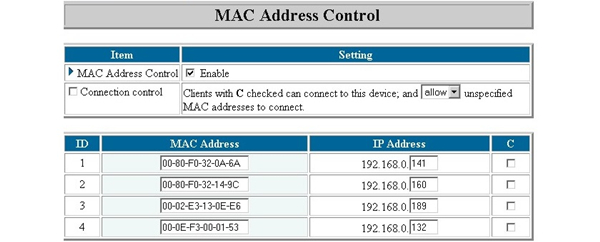 adresse mac wifi