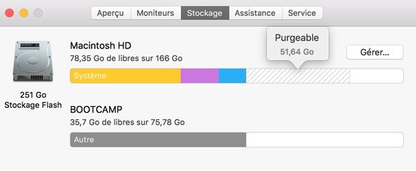 se débarrasser du contenu purgeable sur votre Mac