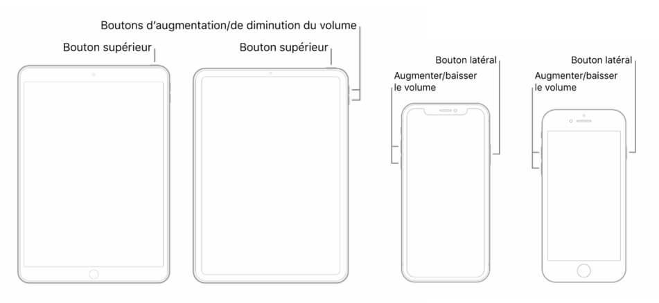 Redémarrez iPhones et iPads