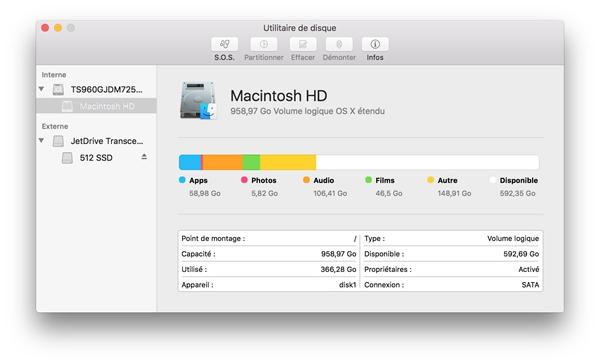 Utilitaires MacOS